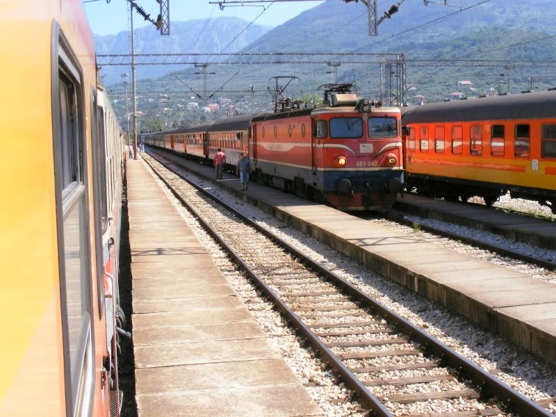 Railway Line Beograd-Bar